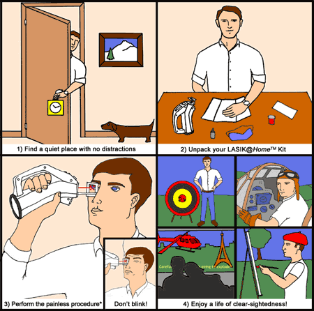 Lasik at Home